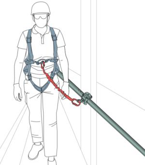 fallprotec securail horizontal fall protection system