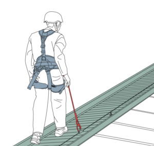 fallprotec lifeline solutions